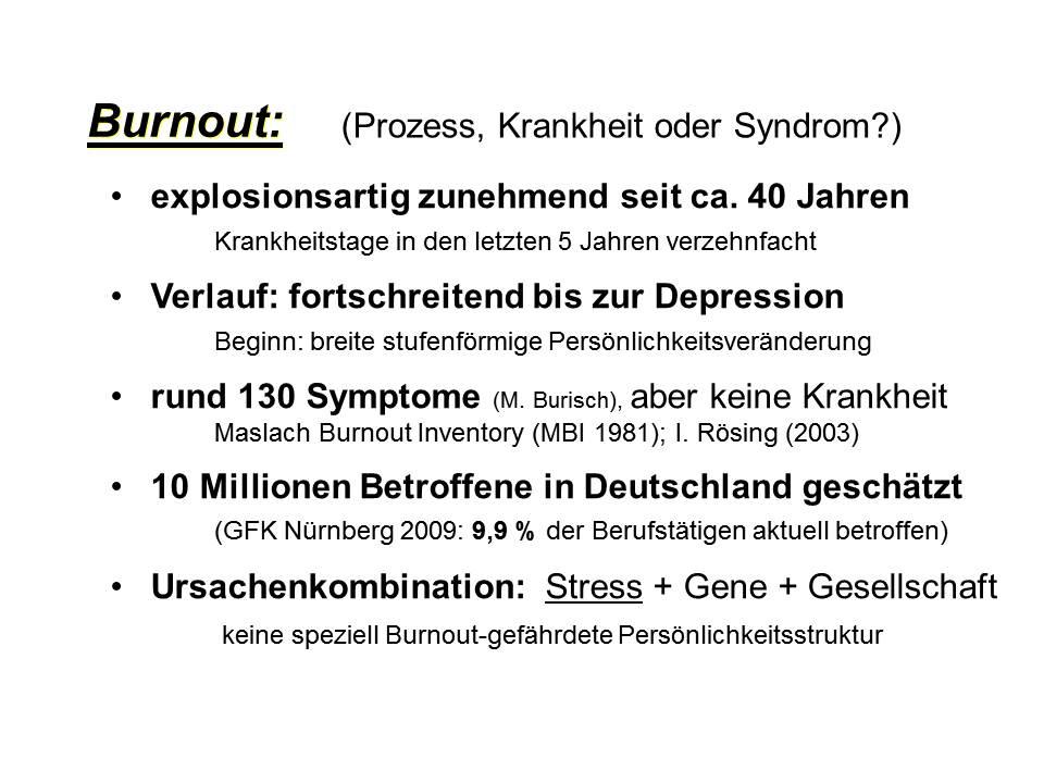 schlechtes selbstwertgefühl symptome